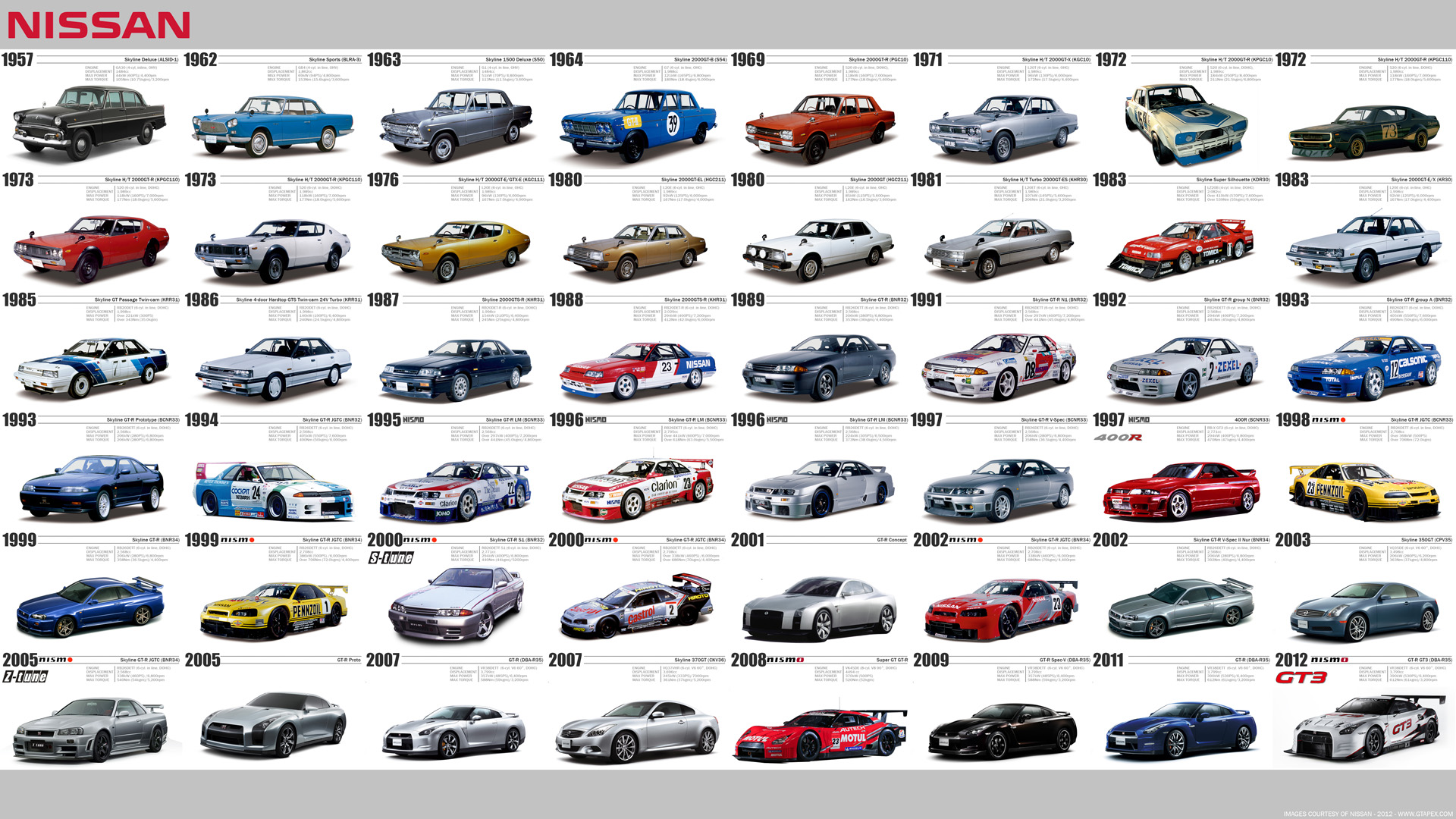 History Of The Nissan Skyline 1920x1080 Wallpapers